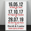 Anniversary Gifts Our Love Story Wedding – Anniversary Print